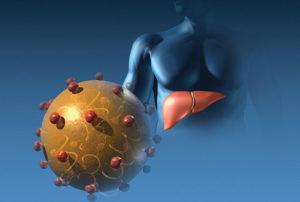 Симптомы и лечение вирусногоо гепатита