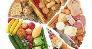 Какова должна быть диета при застое желчи